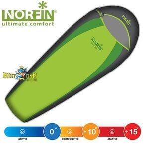 Спальный мешок-кокон Norfin LIGHT 200 NF
