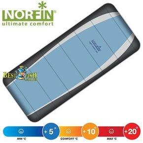 Спальный мешок-одеяло Norfin LIGHT COMFORT 200 NFL