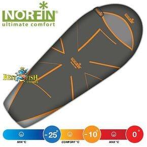 Спальный мешок-кокон Norfin NORDIC 500 NS
