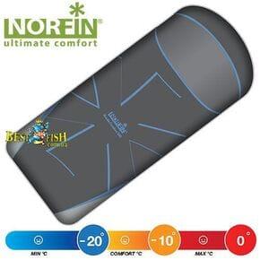 Спальный мешок-одеяло Norfin NORDIC COMFORT 500 NFL