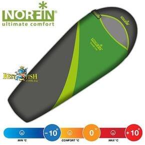 Спальный мешок-кокон Norfin SCANDIC 350 NF