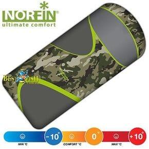 Спальный мешок-одеяло Norfin SCANDIC COMFORT PLUS 350 NC