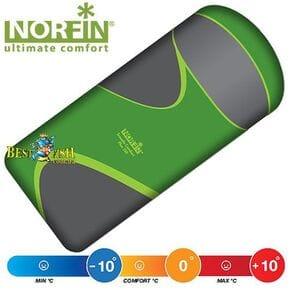 Спальный мешок-одеяло Norfin SCANDIC COMFORT PLUS 350 NF