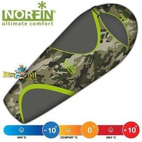 Спальный мешок-кокон Norfin SCANDIC PLUS 350 NC