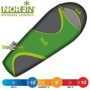 Спальный мешок-кокон Norfin SCANDIC PLUS 350 NF